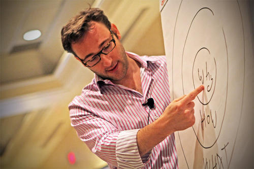 simon sinek om innovation